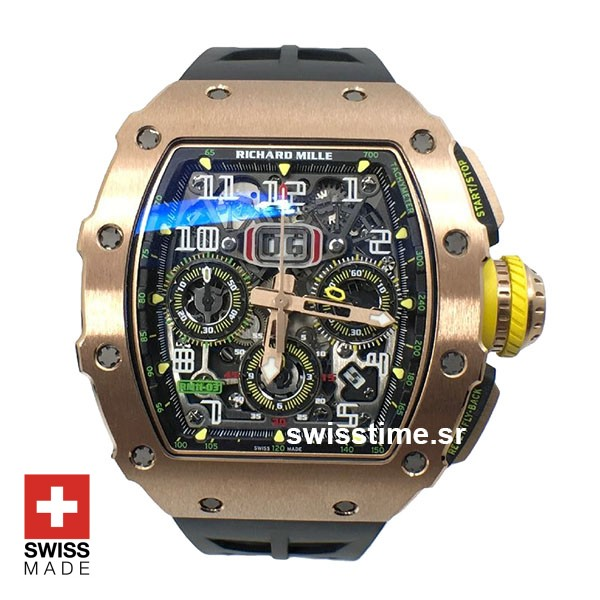 Richard Mille RM11-03 Carbon Swiss Replica Watch | Swisstime